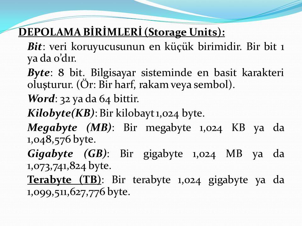 DEPOLAMA BİRİMLERİ (Storage Units): Bit: veri koruyucusunun en küçük birimidir. Bir bit 1 ya da 0'dır. Byte: 8 bit. Bilgisayar sisteminde en basit kar