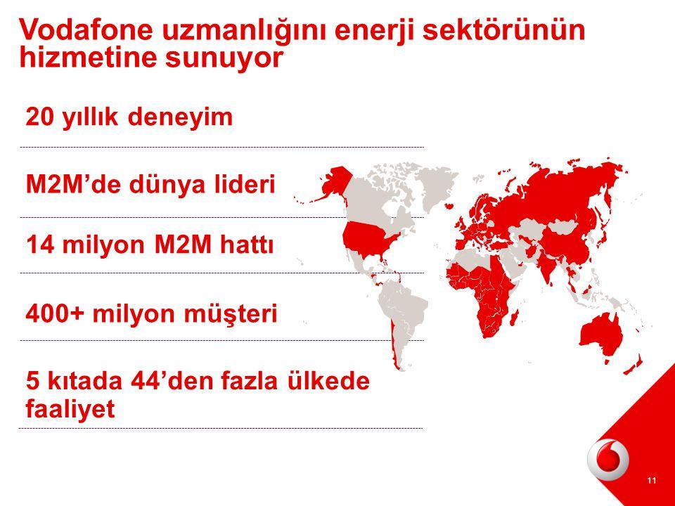 Vodafone uzmanlığını enerji sektörünün hizmetine sunuyor 20 yıllık deneyim 14 milyon M2M hattı 400+ milyon müşteri 5 kıtada 44'den fazla ülkede faaliy