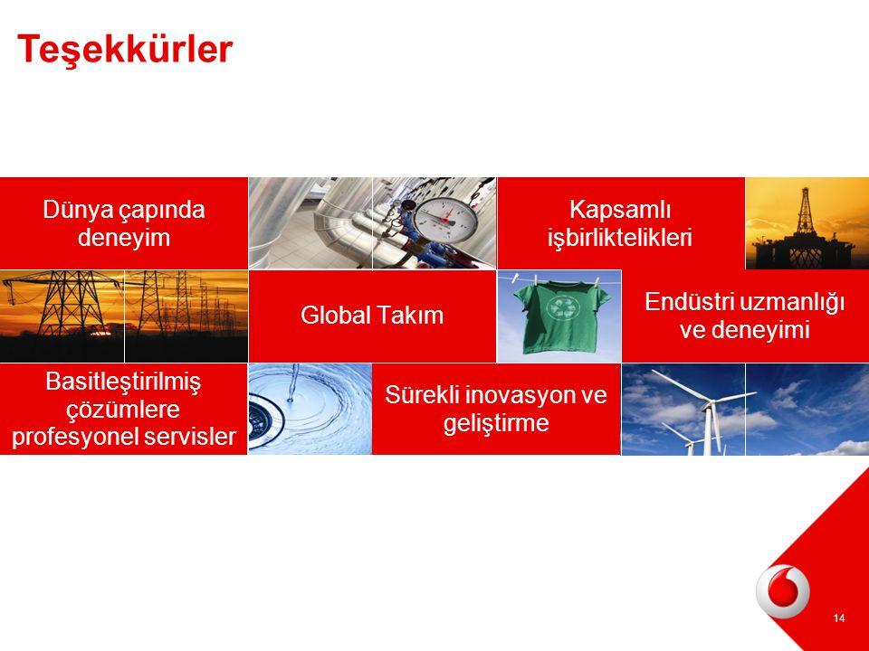 Teşekkürler 14 Dünya çapında deneyim Basitleştirilmiş çözümlere profesyonel servisler Sürekli inovasyon ve geliştirme Global Takım Kapsamlı işbirlikte