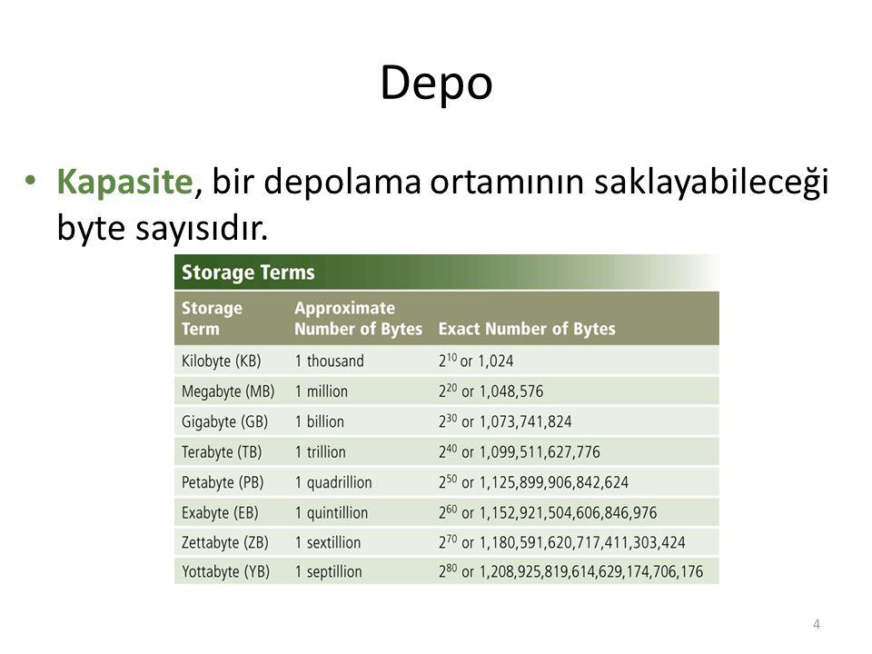 Kapasite, bir depolama ortamının saklayabileceği byte sayısıdır. 4