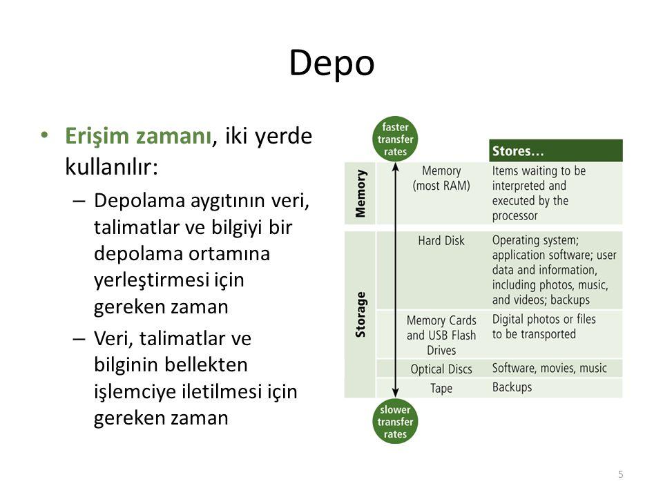 Depo Erişim zamanı, iki yerde kullanılır: – Depolama aygıtının veri, talimatlar ve bilgiyi bir depolama ortamına yerleştirmesi için gereken zaman – Ve