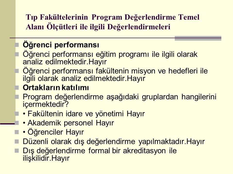 Tıp Fakültelerinin Program Değerlendirme Temel Alanı Ölçütleri ile ilgili Değerlendirmeleri Öğrenci performansı Öğrenci performansı eğitim programı il