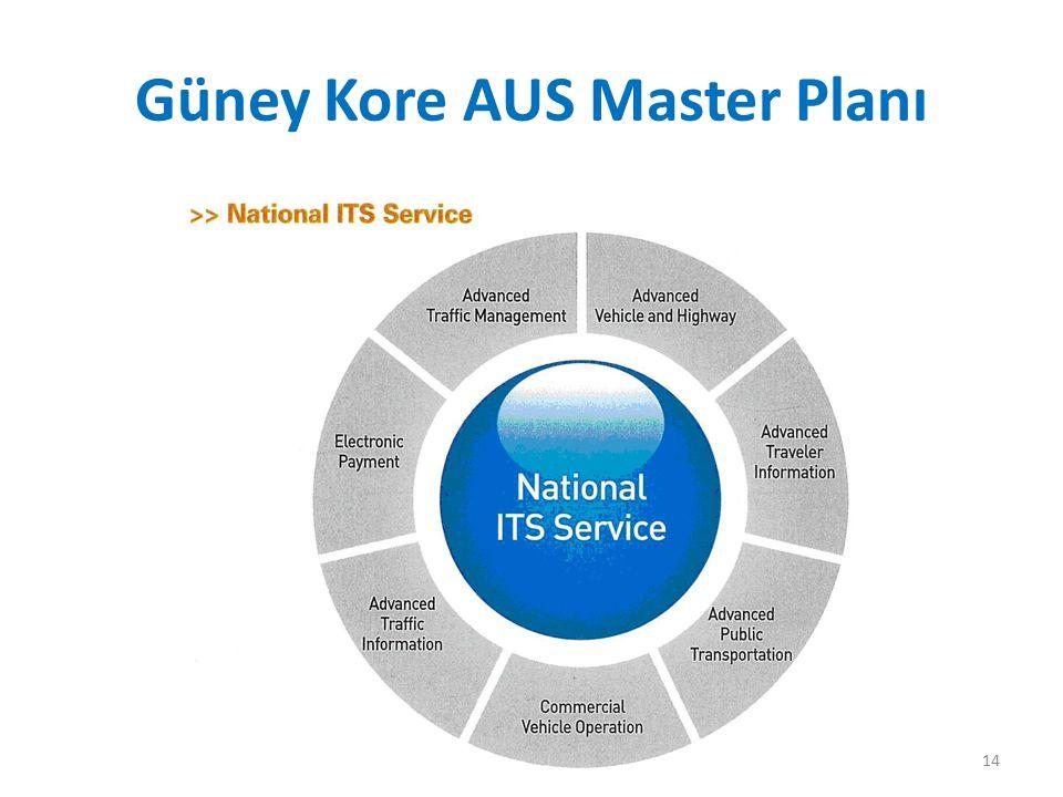 Güney Kore AUS Master Planı 14