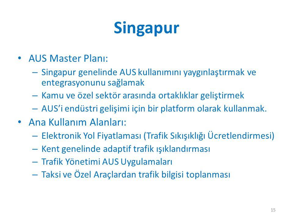 Singapur AUS Master Planı: – Singapur genelinde AUS kullanımını yaygınlaştırmak ve entegrasyonunu sağlamak – Kamu ve özel sektör arasında ortaklıklar