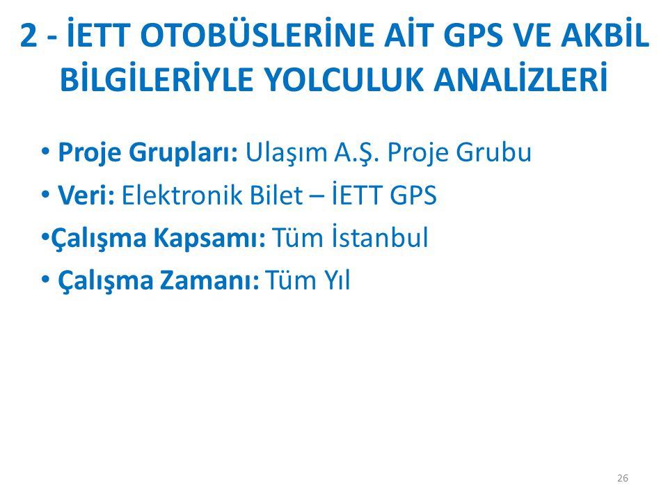 2 - İETT OTOBÜSLERİNE AİT GPS VE AKBİL BİLGİLERİYLE YOLCULUK ANALİZLERİ Proje Grupları: Ulaşım A.Ş. Proje Grubu Veri: Elektronik Bilet – İETT GPS Çalı