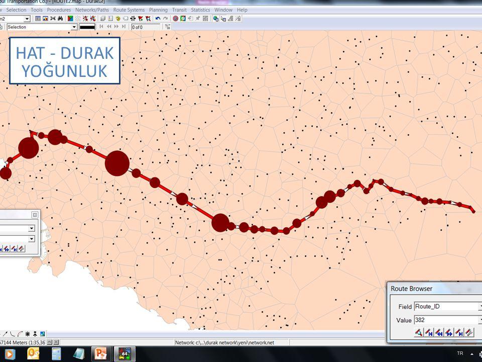 29 AKBİL & GPS DATASI HAT - DURAK YOĞUNLUK