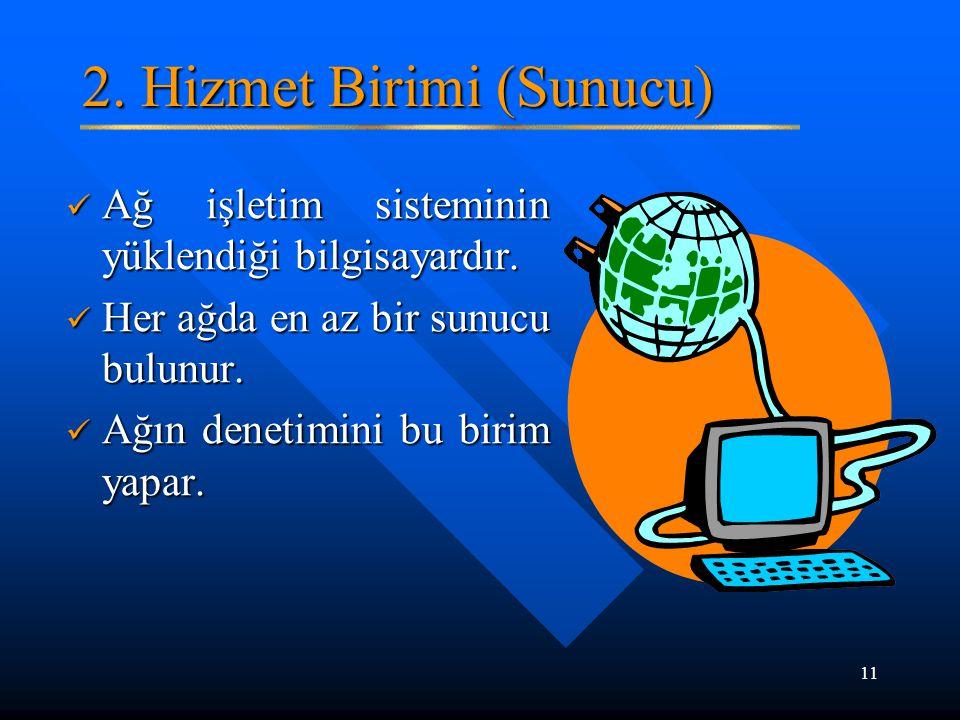 11 2. Hizmet Birimi (Sunucu) Ağ işletim sisteminin yüklendiği bilgisayardır. Ağ işletim sisteminin yüklendiği bilgisayardır. Her ağda en az bir sunucu
