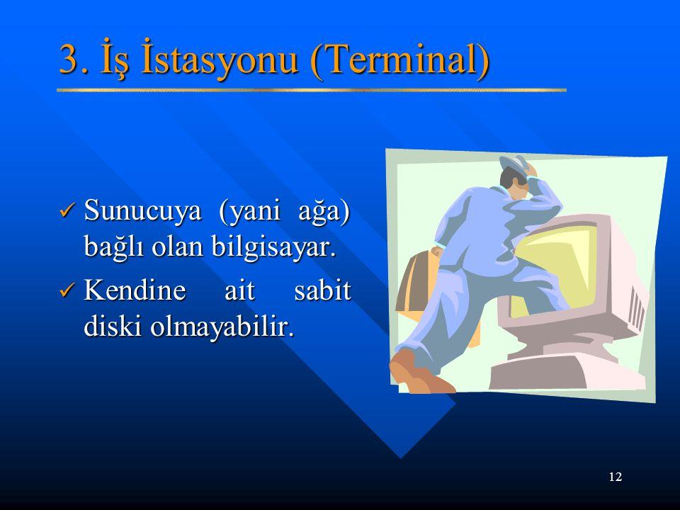 12 3. İş İstasyonu (Terminal) Sunucuya (yani ağa) bağlı olan bilgisayar. Sunucuya (yani ağa) bağlı olan bilgisayar. Kendine ait sabit diski olmayabili