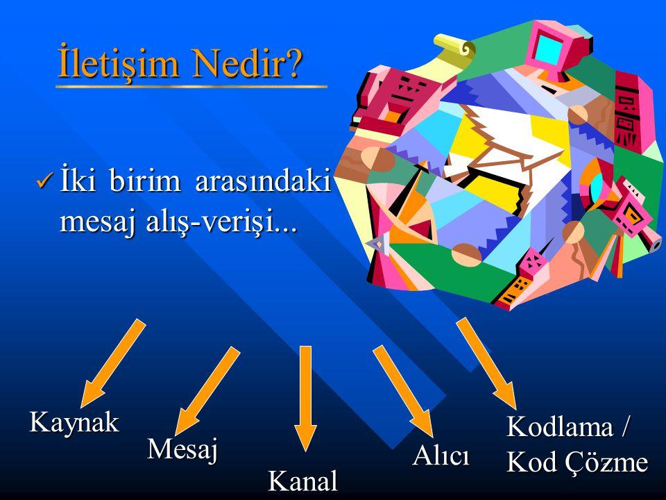 3 Genel İletişim Modeli Telgraf örneği üzerinde açıklayalım; Kaynak: Telgrafı çeken kişi.
