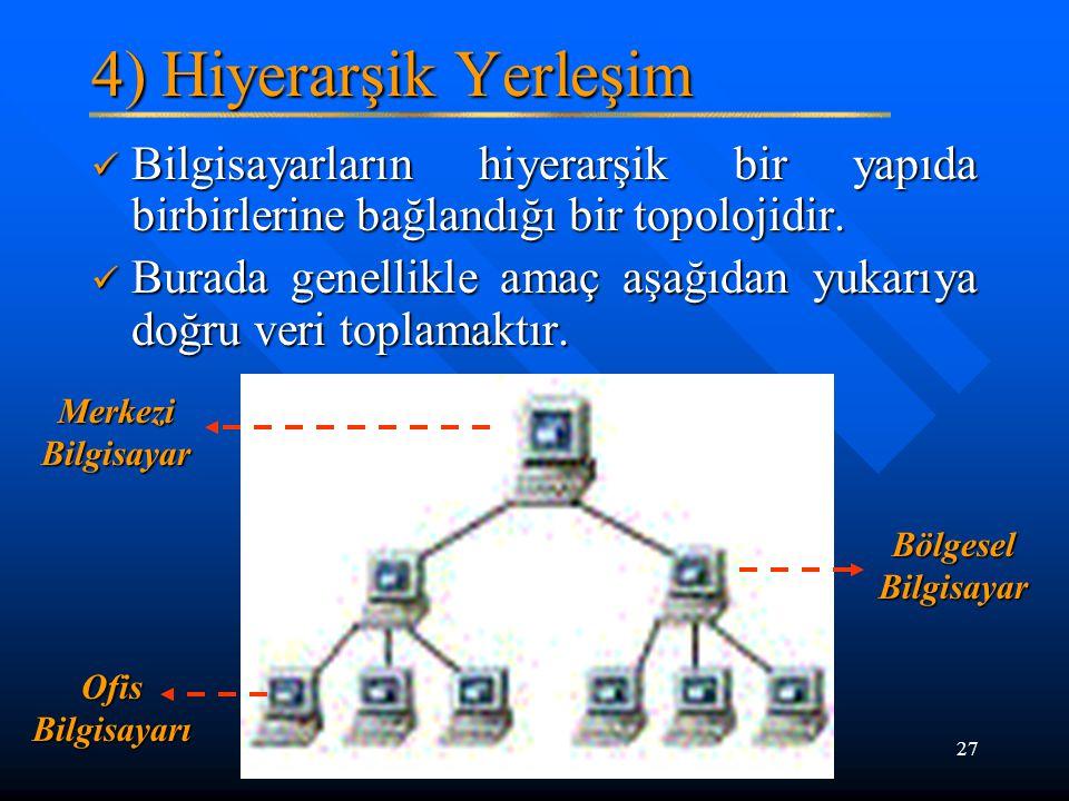 27 4) Hiyerarşik Yerleşim Bilgisayarların hiyerarşik bir yapıda birbirlerine bağlandığı bir topolojidir. Bilgisayarların hiyerarşik bir yapıda birbirl