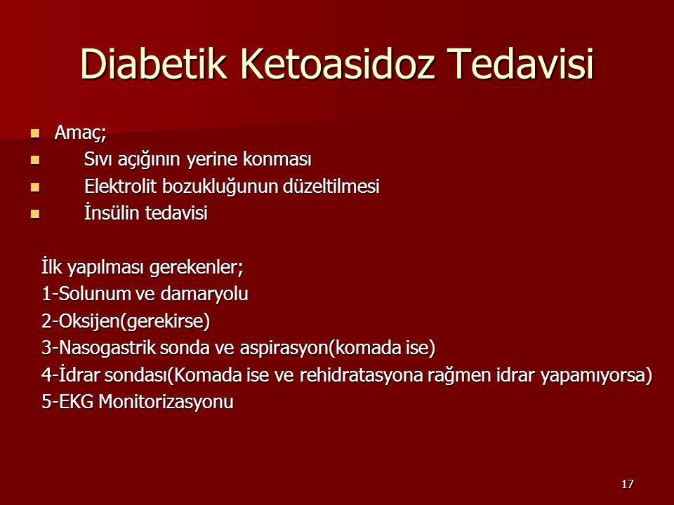 17 Diabetik Ketoasidoz Tedavisi Amaç; Amaç; Sıvı açığının yerine konması Sıvı açığının yerine konması Elektrolit bozukluğunun düzeltilmesi Elektrolit bozukluğunun düzeltilmesi İnsülin tedavisi İnsülin tedavisi İlk yapılması gerekenler; İlk yapılması gerekenler; 1-Solunum ve damaryolu 1-Solunum ve damaryolu 2-Oksijen(gerekirse) 2-Oksijen(gerekirse) 3-Nasogastrik sonda ve aspirasyon(komada ise) 3-Nasogastrik sonda ve aspirasyon(komada ise) 4-İdrar sondası(Komada ise ve rehidratasyona rağmen idrar yapamıyorsa) 4-İdrar sondası(Komada ise ve rehidratasyona rağmen idrar yapamıyorsa) 5-EKG Monitorizasyonu 5-EKG Monitorizasyonu