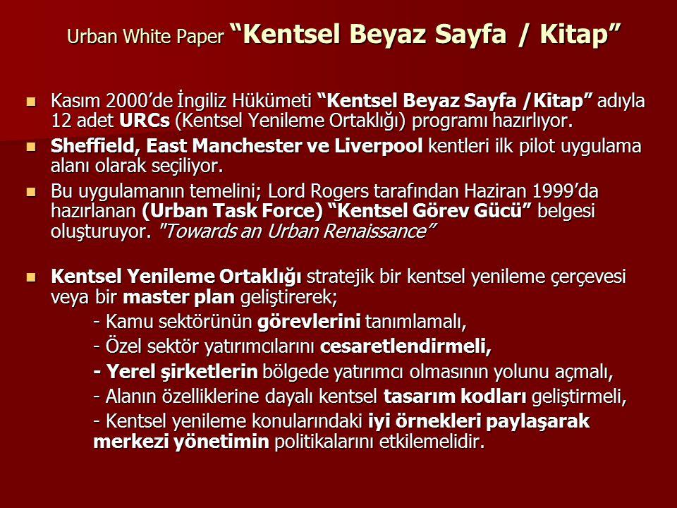 """Kasım 2000'de İngiliz Hükümeti """"Kentsel Beyaz Sayfa /Kitap"""" adıyla Kasım 2000'de İngiliz Hükümeti """"Kentsel Beyaz Sayfa /Kitap"""" adıyla 12 adet URCs (Ke"""