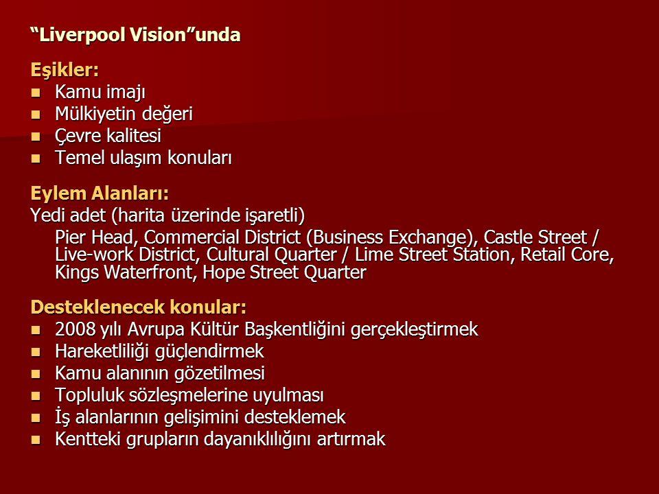"""""""Liverpool Vision""""unda Eşikler: Kamu imajı Kamu imajı Mülkiyetin değeri Mülkiyetin değeri Çevre kalitesi Çevre kalitesi Temel ulaşım konuları Temel ul"""