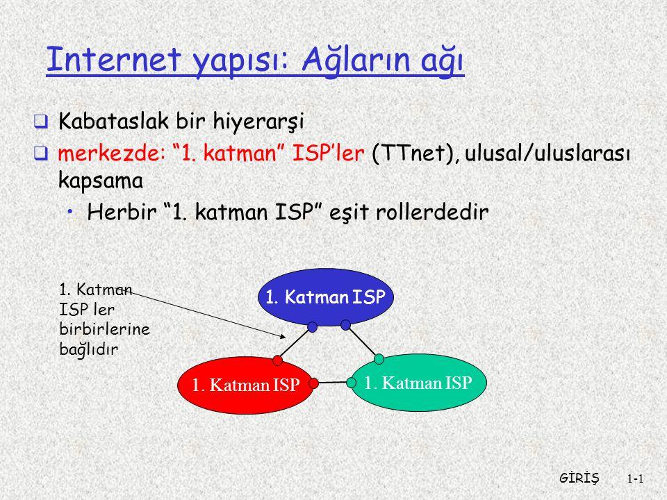 """GİRİŞ1-1 Internet yapısı: Ağların ağı  Kabataslak bir hiyerarşi  merkezde: """"1. katman"""" ISP'ler (TTnet), ulusal/uluslarası kapsama Herbir """"1. katman"""