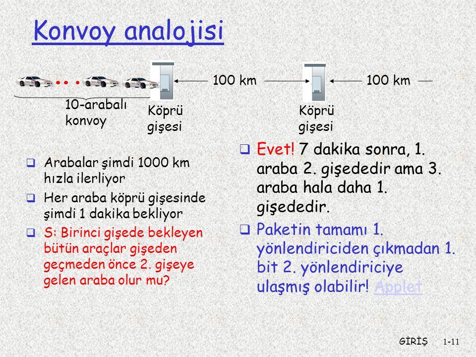 GİRİŞ1-11 Konvoy analojisi  Arabalar şimdi 1000 km hızla ilerliyor  Her araba köprü gişesinde şimdi 1 dakika bekliyor  S: Birinci gişede bekleyen b