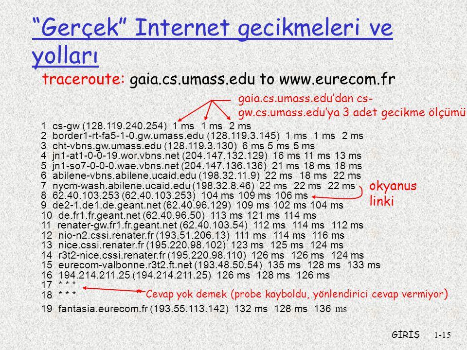 """GİRİŞ1-15 """"Gerçek"""" Internet gecikmeleri ve yolları 1 cs-gw (128.119.240.254) 1 ms 1 ms 2 ms 2 border1-rt-fa5-1-0.gw.umass.edu (128.119.3.145) 1 ms 1 m"""