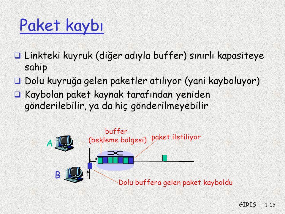 GİRİŞ1-16 Paket kaybı  Linkteki kuyruk (diğer adıyla buffer) sınırlı kapasiteye sahip  Dolu kuyruğa gelen paketler atılıyor (yani kayboluyor)  Kayb