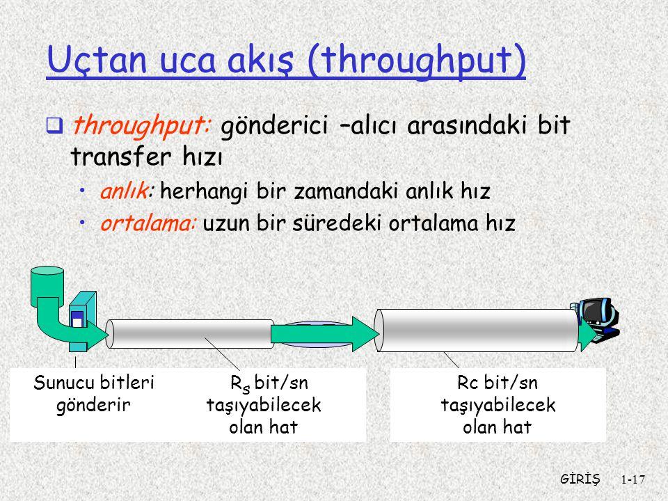GİRİŞ1-17 Uçtan uca akış (throughput)  throughput: gönderici –alıcı arasındaki bit transfer hızı anlık: herhangi bir zamandaki anlık hız ortalama: uz