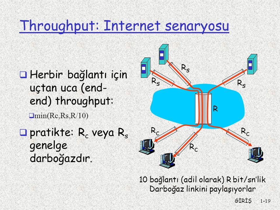 GİRİŞ1-19 Throughput: Internet senaryosu 10 bağlantı (adil olarak) R bit/sn'lik Darboğaz linkini paylaşıyorlar RsRs RsRs RsRs RcRc RcRc RcRc R  Herbi
