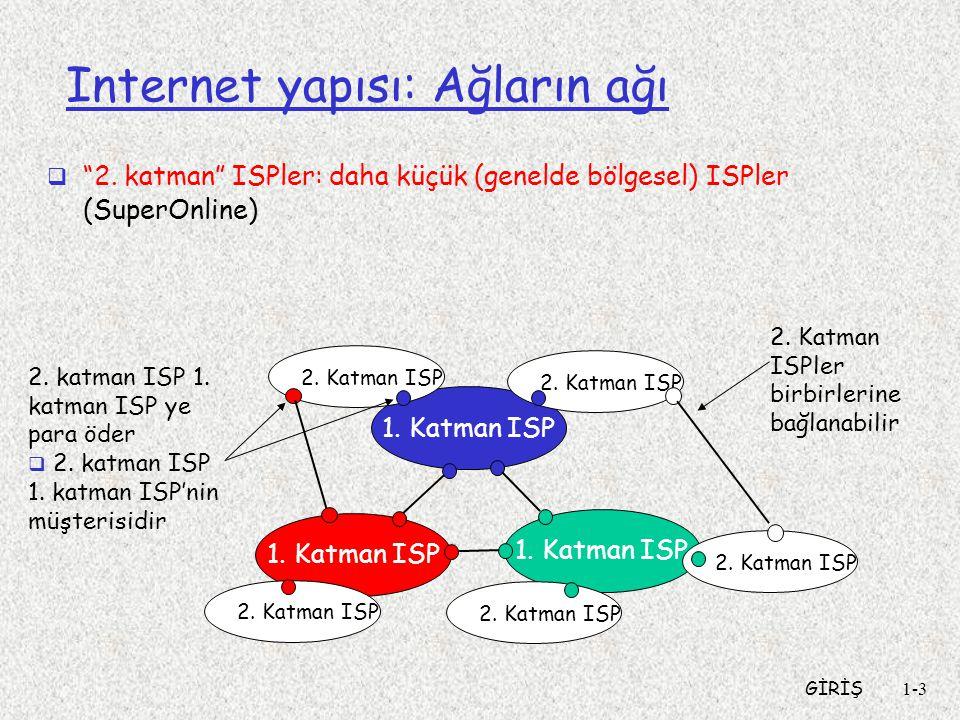 """GİRİŞ1-3 Internet yapısı: Ağların ağı  """"2. katman"""" ISPler: daha küçük (genelde bölgesel) ISPler (SuperOnline) 1. Katman ISP 2. Katman ISP 2. katman I"""