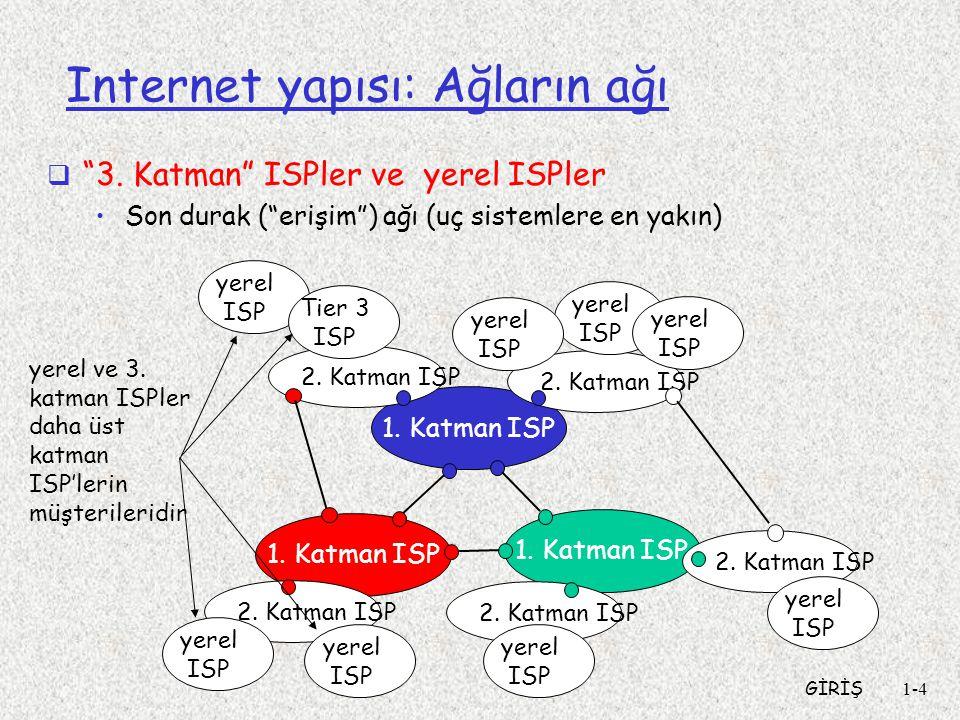 GİRİŞ1-15 Gerçek Internet gecikmeleri ve yolları 1 cs-gw (128.119.240.254) 1 ms 1 ms 2 ms 2 border1-rt-fa5-1-0.gw.umass.edu (128.119.3.145) 1 ms 1 ms 2 ms 3 cht-vbns.gw.umass.edu (128.119.3.130) 6 ms 5 ms 5 ms 4 jn1-at1-0-0-19.wor.vbns.net (204.147.132.129) 16 ms 11 ms 13 ms 5 jn1-so7-0-0-0.wae.vbns.net (204.147.136.136) 21 ms 18 ms 18 ms 6 abilene-vbns.abilene.ucaid.edu (198.32.11.9) 22 ms 18 ms 22 ms 7 nycm-wash.abilene.ucaid.edu (198.32.8.46) 22 ms 22 ms 22 ms 8 62.40.103.253 (62.40.103.253) 104 ms 109 ms 106 ms 9 de2-1.de1.de.geant.net (62.40.96.129) 109 ms 102 ms 104 ms 10 de.fr1.fr.geant.net (62.40.96.50) 113 ms 121 ms 114 ms 11 renater-gw.fr1.fr.geant.net (62.40.103.54) 112 ms 114 ms 112 ms 12 nio-n2.cssi.renater.fr (193.51.206.13) 111 ms 114 ms 116 ms 13 nice.cssi.renater.fr (195.220.98.102) 123 ms 125 ms 124 ms 14 r3t2-nice.cssi.renater.fr (195.220.98.110) 126 ms 126 ms 124 ms 15 eurecom-valbonne.r3t2.ft.net (193.48.50.54) 135 ms 128 ms 133 ms 16 194.214.211.25 (194.214.211.25) 126 ms 128 ms 126 ms 17 * * * 18 * * * 19 fantasia.eurecom.fr (193.55.113.142) 132 ms 128 ms 136 ms traceroute: gaia.cs.umass.edu to www.eurecom.fr gaia.cs.umass.edu'dan cs- gw.cs.umass.edu'ya 3 adet gecikme ölçümü * Cevap yok demek (probe kayboldu, yönlendirici cevap vermiyor ) okyanus linki