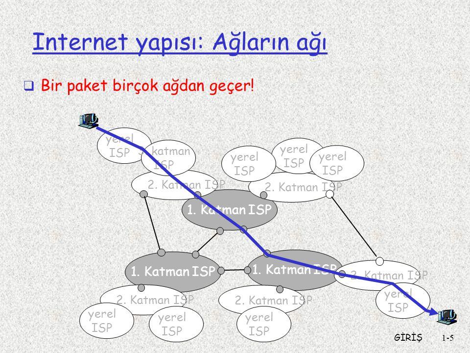 GİRİŞ1-5 Internet yapısı: Ağların ağı  Bir paket birçok ağdan geçer! 1. Katman ISP 2. Katman ISP yerel ISP yerel ISP yerel ISP yerel ISP yerel ISP 3.