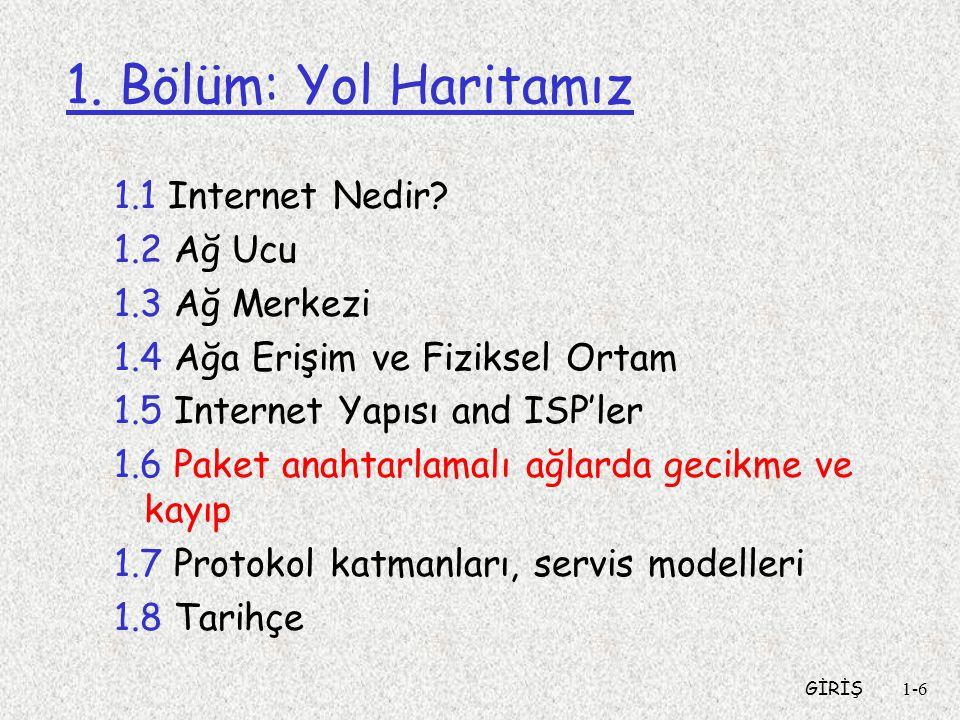 GİRİŞ1-6 1. Bölüm: Yol Haritamız 1.1 Internet Nedir? 1.2 Ağ Ucu 1.3 Ağ Merkezi 1.4 Ağa Erişim ve Fiziksel Ortam 1.5 Internet Yapısı and ISP'ler 1.6 Pa
