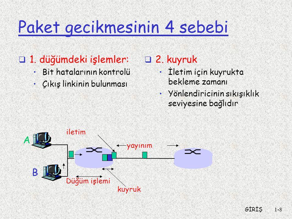GİRİŞ1-19 Throughput: Internet senaryosu 10 bağlantı (adil olarak) R bit/sn'lik Darboğaz linkini paylaşıyorlar RsRs RsRs RsRs RcRc RcRc RcRc R  Herbir bağlantı için uçtan uca (end- end) throughput:  pratikte: R c veya R s genelge darboğazdır.