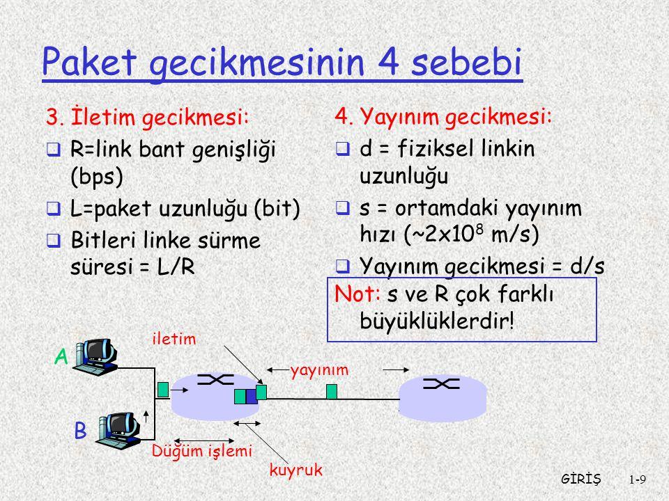 GİRİŞ1-9 Paket gecikmesinin 4 sebebi 3. İletim gecikmesi:  R=link bant genişliği (bps)  L=paket uzunluğu (bit)  Bitleri linke sürme süresi = L/R 4.