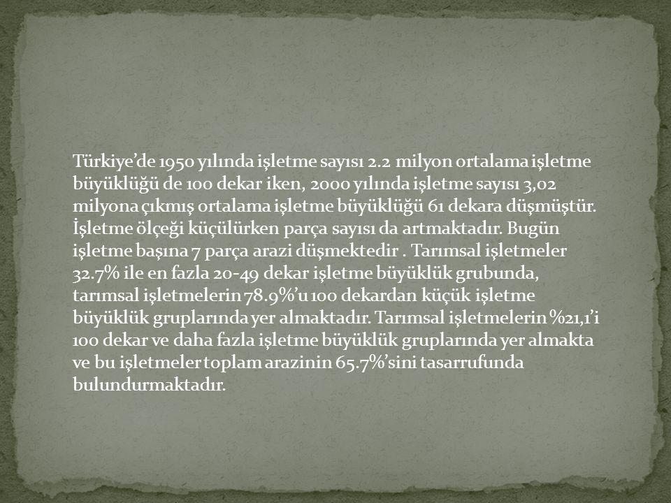 Türkiye'de 1950 yılında işletme sayısı 2.2 milyon ortalama işletme büyüklüğü de 100 dekar iken, 2000 yılında işletme sayısı 3,02 milyona çıkmış ortalama işletme büyüklüğü 61 dekara düşmüştür.