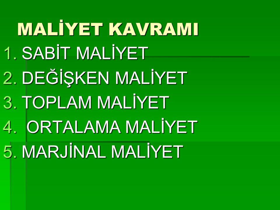 MALİYET KAVRAMI 1.SABİT MALİYET 2.DEĞİŞKEN MALİYET 3.TOPLAM MALİYET 4. ORTALAMA MALİYET 5.MARJİNAL MALİYET