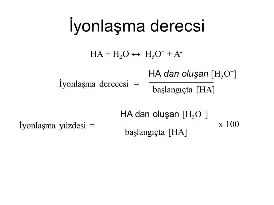 İyonlaşma derecsi HA + H 2 O ↔ H 3 O + + A - İyonlaşma derecesi = HA dan oluşan [H 3 O + ] başlangıçta [HA] İyonlaşma yüzdesi = HA dan oluşan [H 3 O + ] başlangıçta [HA] x 100
