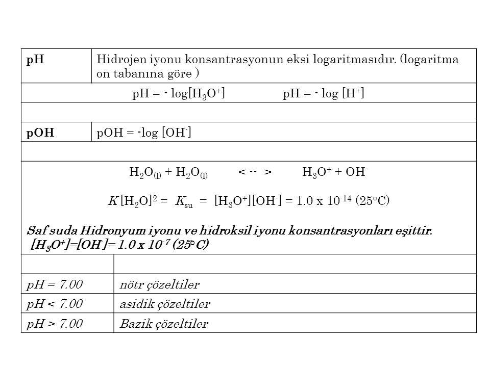 pHHidrojen iyonu konsantrasyonun eksi logaritmasıdır. (logaritma on tabanına göre ) pH = - log[H 3 O + ] pH = - log [H + ] pOHpOH = -log [OH - ] H 2 O