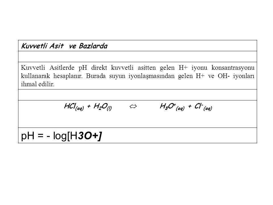 Kuvvetli Asit ve Bazlarda Kuvvetli Asitlerde pH direkt kuvvetli asitten gelen H+ iyonu konsantrasyonu kullanarak hesaplanır. Burada suyun iyonlaşmasın