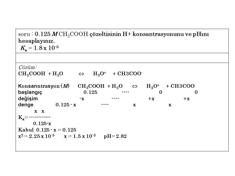soru : 0.125 M CH 3 COOH çözeltisinin H+ konsantrasyonunu ve pHını hesaplayınız. K a = 1.8 x 10 -5 Çözüm: CH 3 COOH + H 2 O  H 3 O + + CH3COO - K on