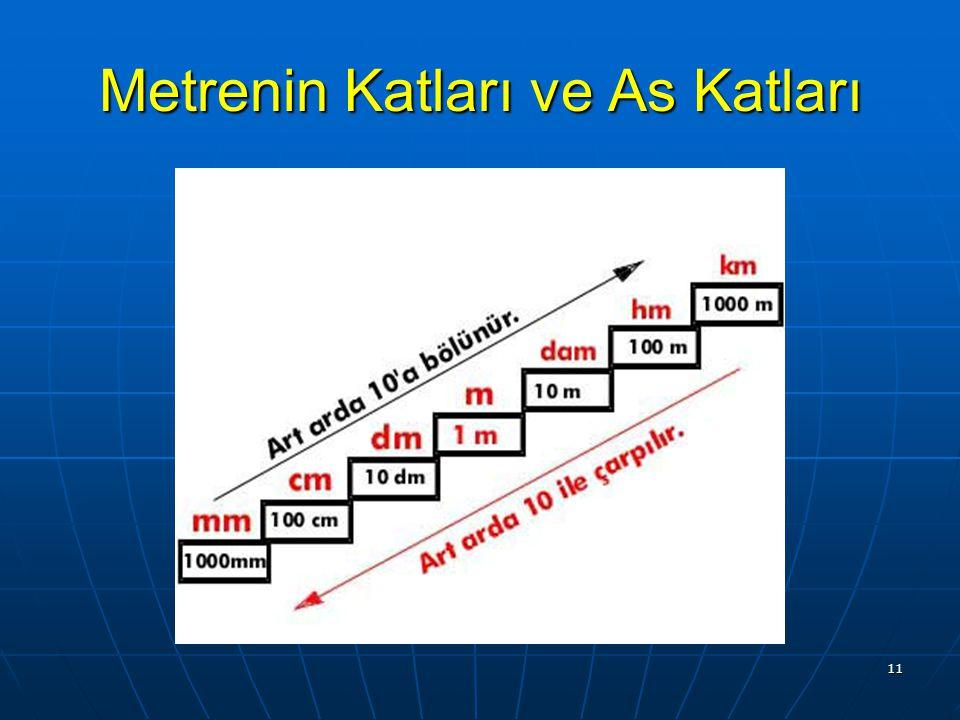 "10 Kilometre 1000 metre uzunluğa,1 kilometre denir. Kilometre kısaca""km""şeklinde gösterilir. 1000 metre uzunluğa,1 kilometre denir. Kilometre kısaca""k"