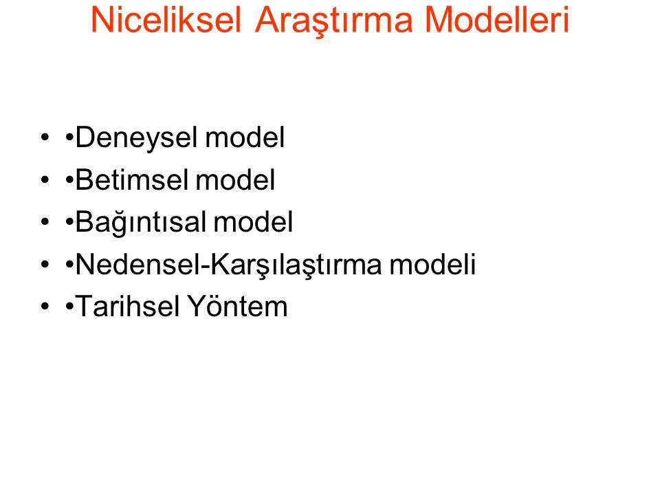 Niceliksel Araştırma Modelleri Deneysel model Betimsel model Bağıntısal model Nedensel-Karşılaştırma modeli Tarihsel Yöntem
