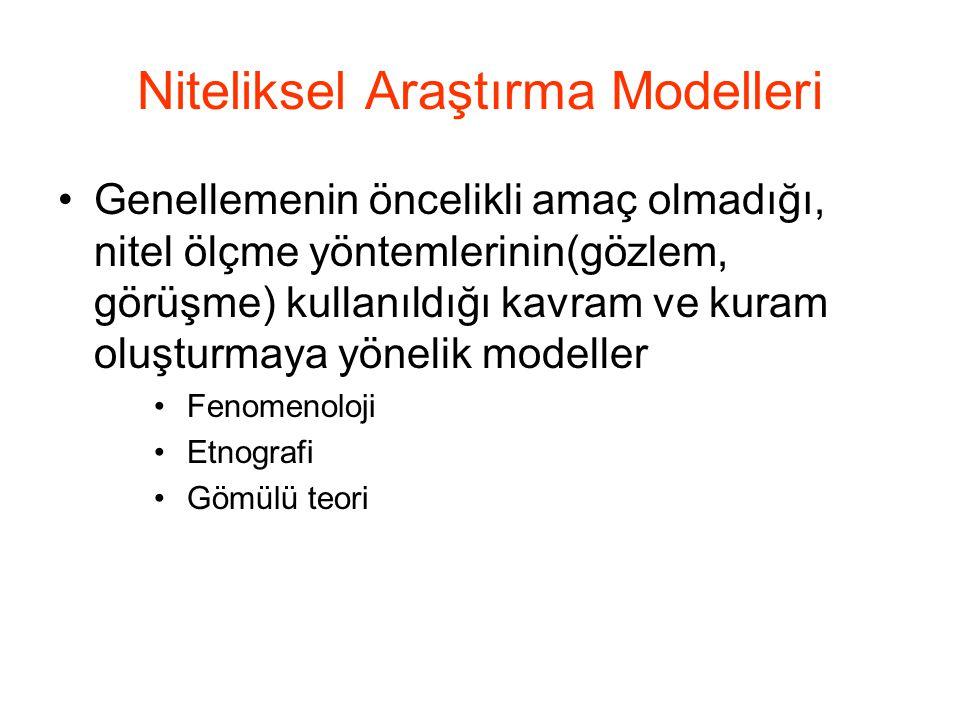 Niteliksel Araştırma Modelleri Genellemenin öncelikli amaç olmadığı, nitel ölçme yöntemlerinin(gözlem, görüşme) kullanıldığı kavram ve kuram oluşturma