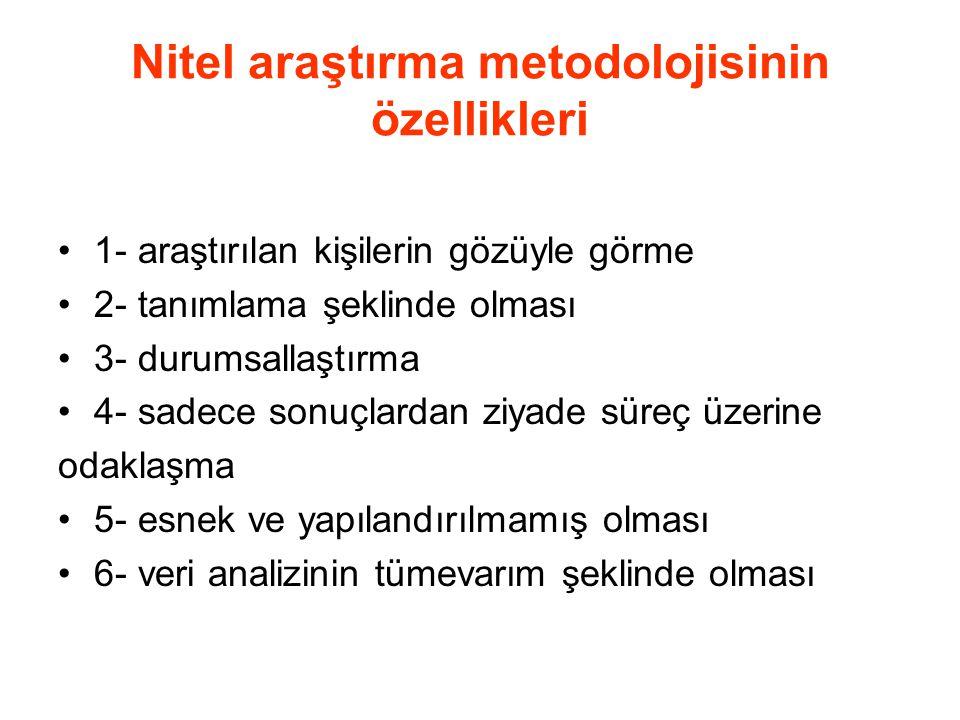 Nitel araştırma metodolojisinin özellikleri 1- araştırılan kişilerin gözüyle görme 2- tanımlama şeklinde olması 3- durumsallaştırma 4- sadece sonuçlar