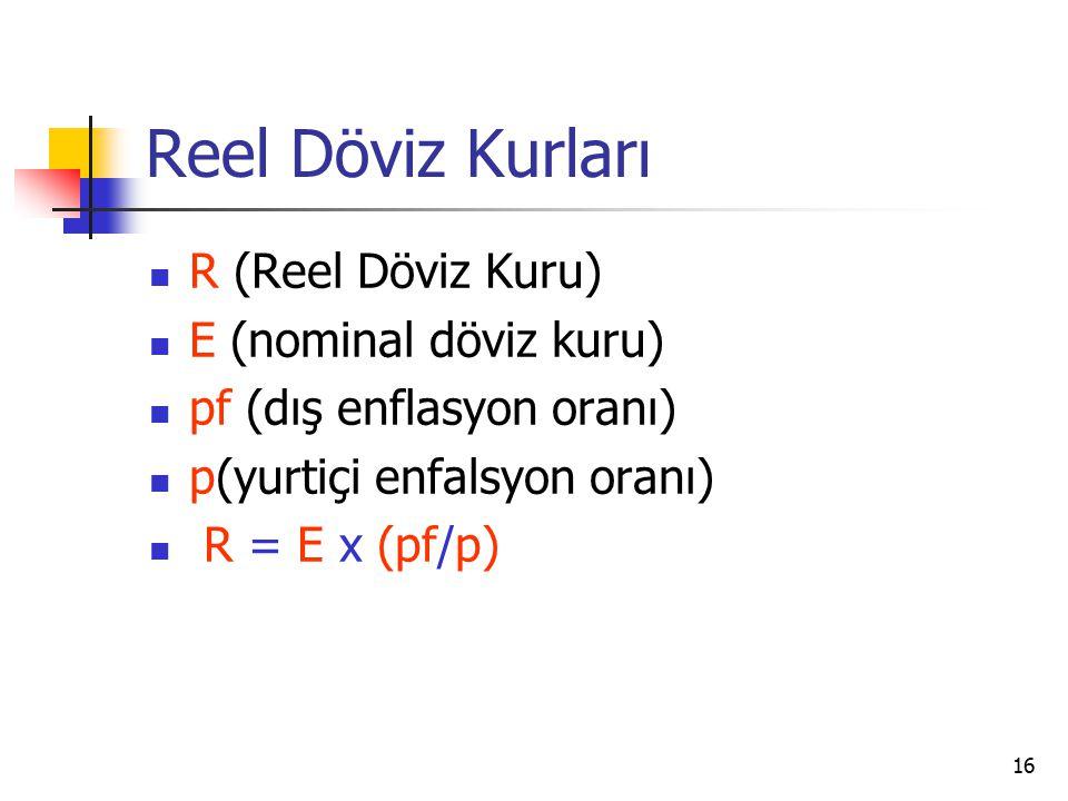 16 Reel Döviz Kurları R (Reel Döviz Kuru) E (nominal döviz kuru) pf (dış enflasyon oranı) p(yurtiçi enfalsyon oranı) R = E x (pf/p)