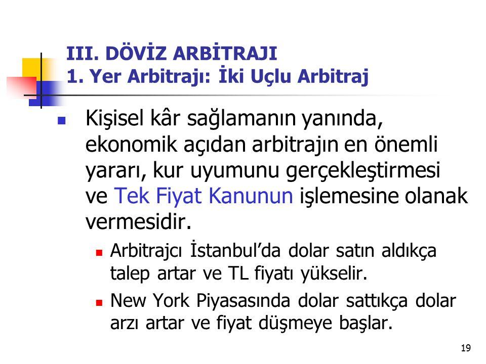 19 III.DÖVİZ ARBİTRAJI 1.