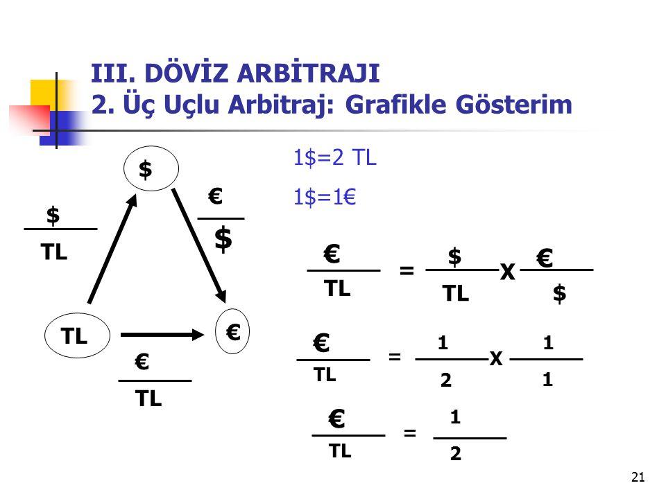 21 III.DÖVİZ ARBİTRAJI 2.