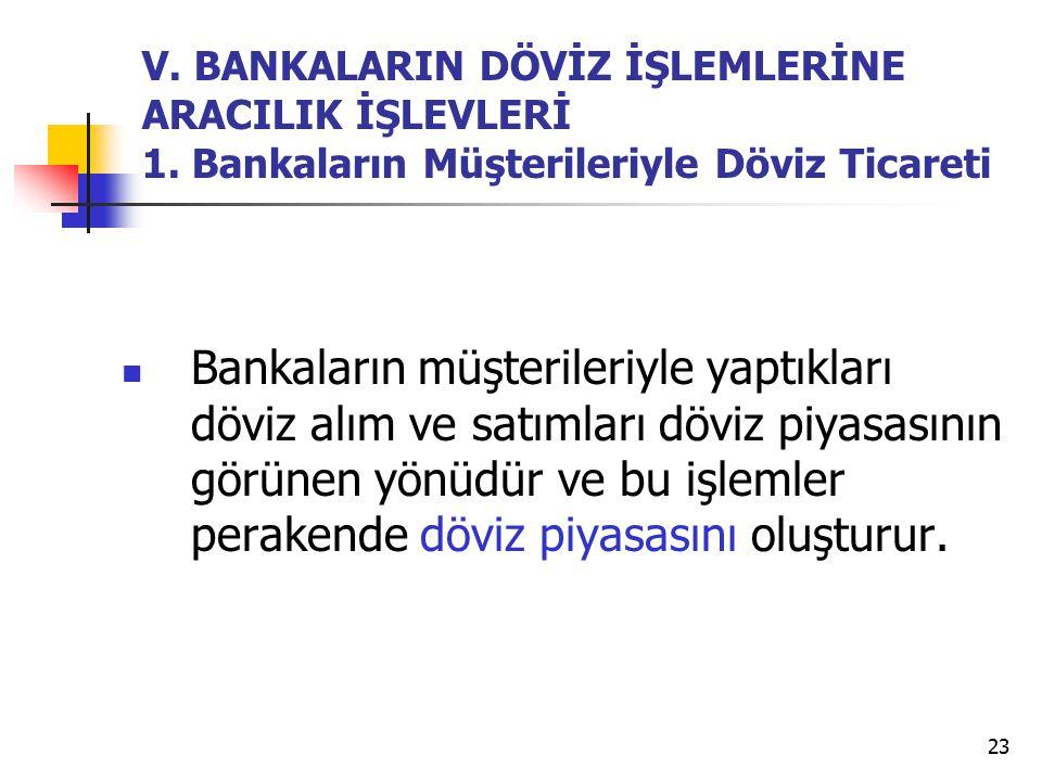 23 V.BANKALARIN DÖVİZ İŞLEMLERİNE ARACILIK İŞLEVLERİ 1.