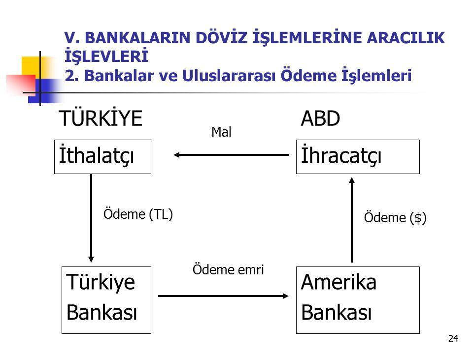 24 V.BANKALARIN DÖVİZ İŞLEMLERİNE ARACILIK İŞLEVLERİ 2.