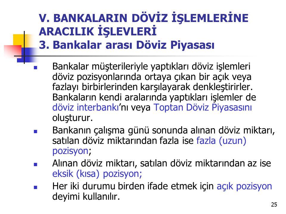 25 V.BANKALARIN DÖVİZ İŞLEMLERİNE ARACILIK İŞLEVLERİ 3.