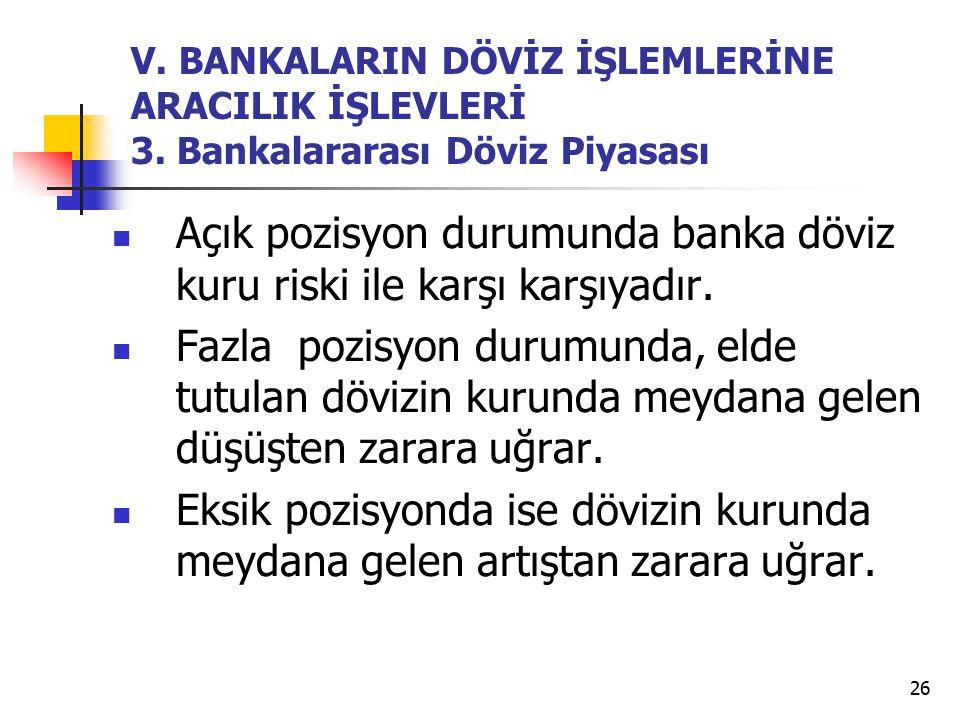 26 V.BANKALARIN DÖVİZ İŞLEMLERİNE ARACILIK İŞLEVLERİ 3.