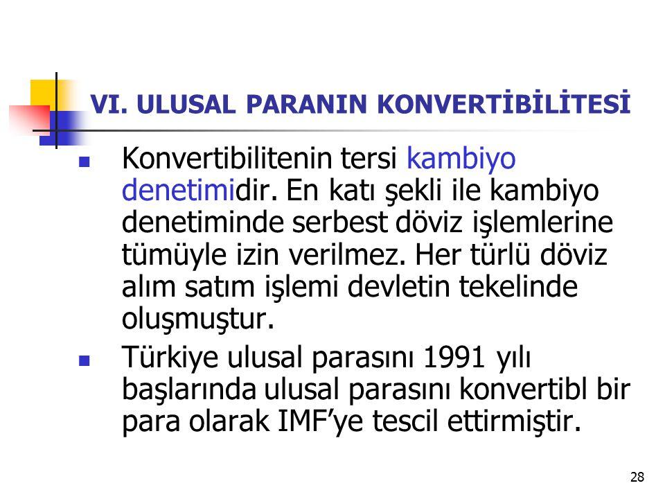 28 VI.ULUSAL PARANIN KONVERTİBİLİTESİ Konvertibilitenin tersi kambiyo denetimidir.