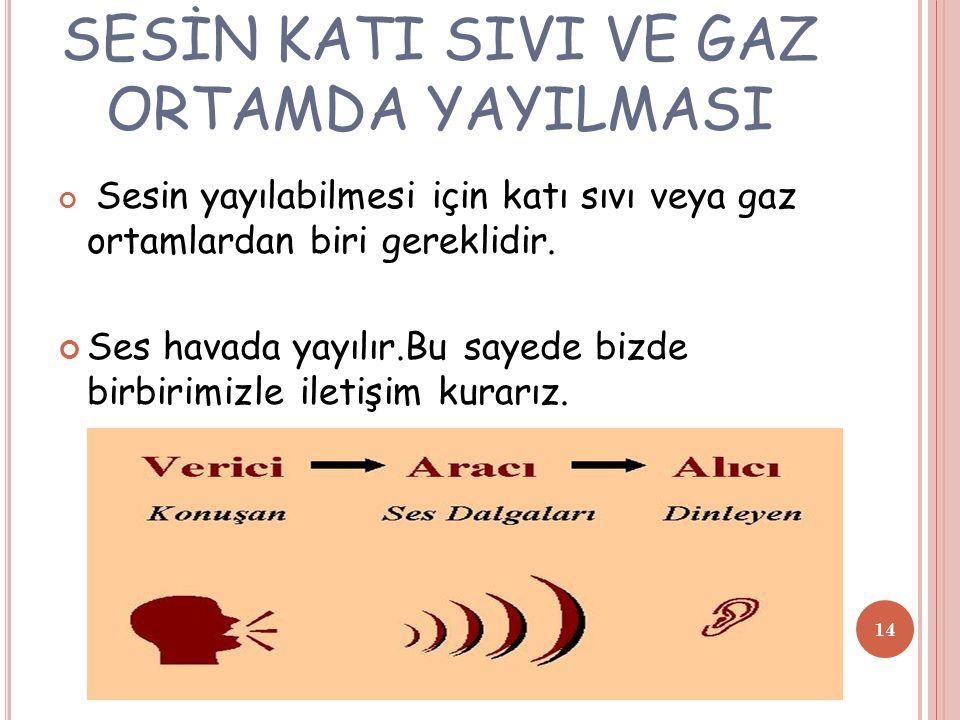 SESİN KATI SIVI VE GAZ ORTAMDA YAYILMASI Sesin yayılabilmesi için katı sıvı veya gaz ortamlardan biri gereklidir.