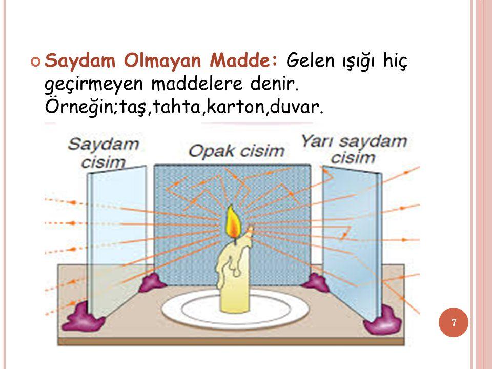 Saydam Olmayan Madde: Gelen ışığı hiç geçirmeyen maddelere denir. Örneğin;taş,tahta,karton,duvar. 7