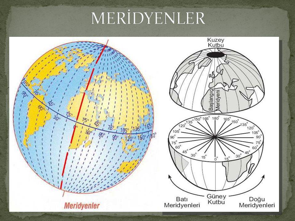 Meridyenler Birer derece aralıklarla geçen ve kutup noktalarını birleştiren yarım çembere meridyen denir. Londra'daki Greenwich gözlemevinden geçen me